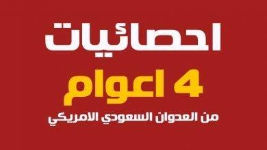 Photo of احصائيات 4 اعوام من العدوان السعودي الامارتي الامريكي