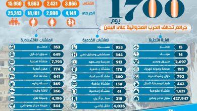 Photo of إحصائية 1700 يوم لجرائم تحالف الحرب العدوانية على اليمن