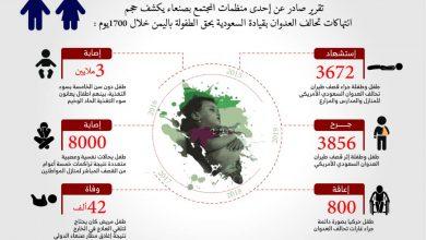 Photo of انتهاكات تحالف العدوان بحق أطفال اليمن خلال 1700 يوم