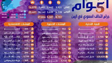 Photo of احصائيات خمسة اعوام من جرائم التحالف السعودي في اليمن