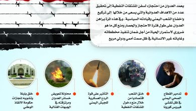 Photo of أهداف العدوان من احتجاز السفن النفطية (انفوجرافيك)