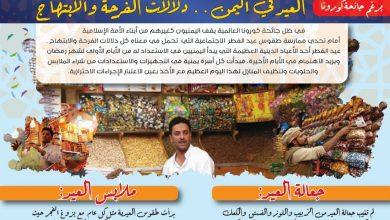 Photo of رغم جائحة كورونا.. العيد في اليمن.. دلالات الفرحة والابتهاج
